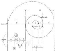 Figure-spiral